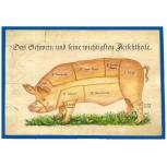 Das Schwein und seine Fleischteile